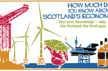 Business for Scotland Quiz